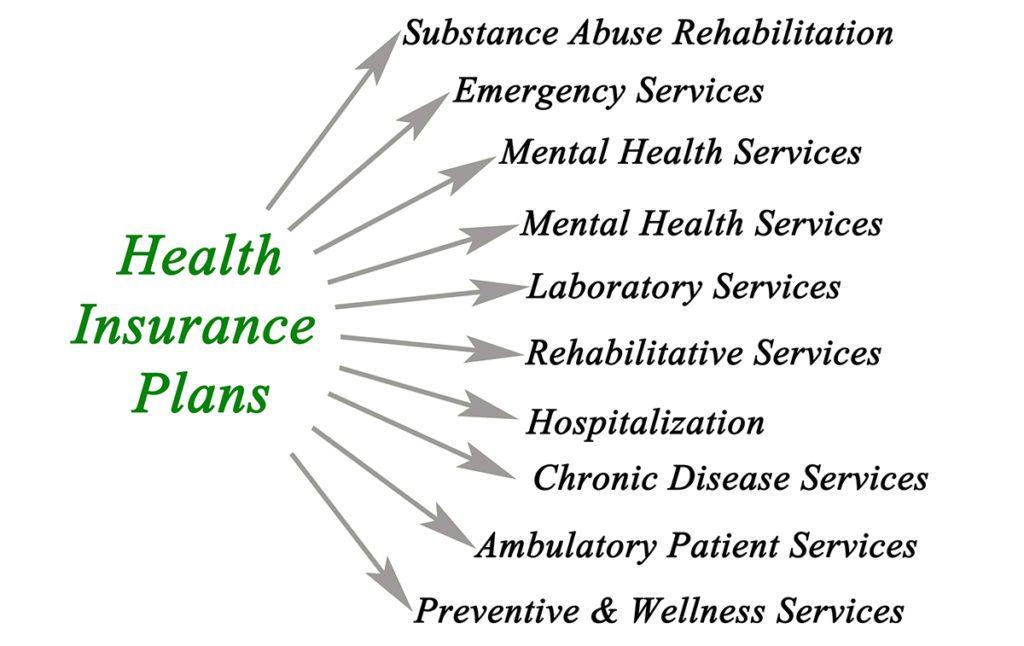 Minimal Essential Coverage (MEC) - Health & Life Insurance ...